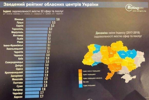 73% франківців задоволені роботою Руслана Марцінківа, – дослідження 3