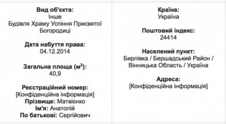 Нардеп, який курує Прикарпаття від партії президента, задекларував... церкву 2