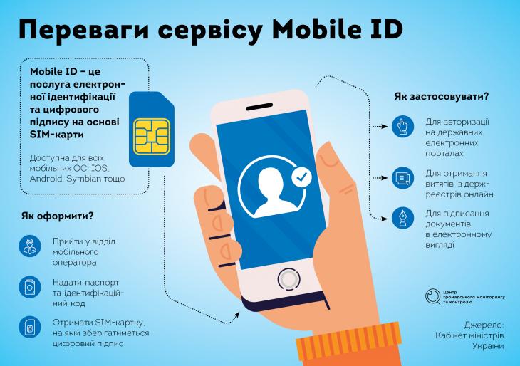Телефон замість паспорта: в Україні впроваджують послугу Mobile ID 1