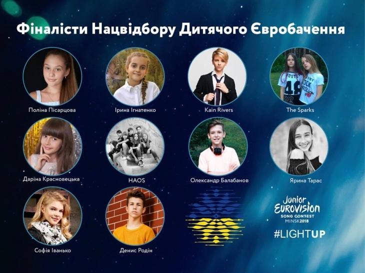 Двоє іванофранківців увійшли до фіналу нацвідбору на Дитяче Євробачення 2018