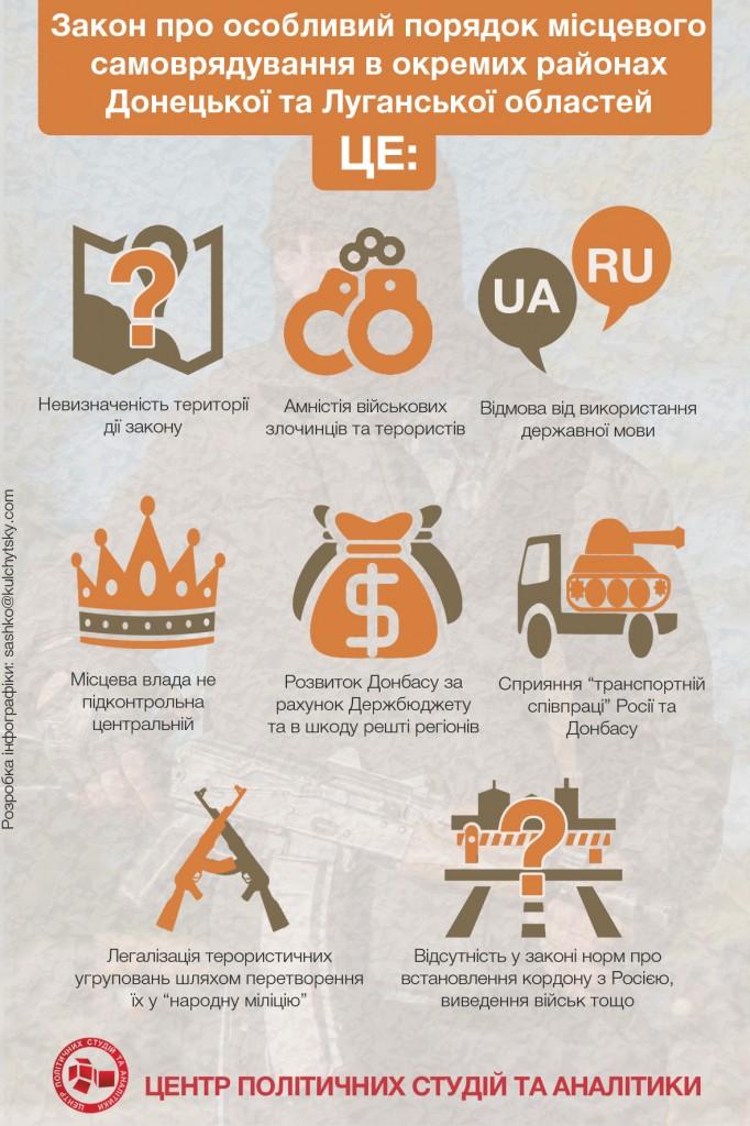 Стислий аналіз законопроекту про особливий статус Донбасу 1