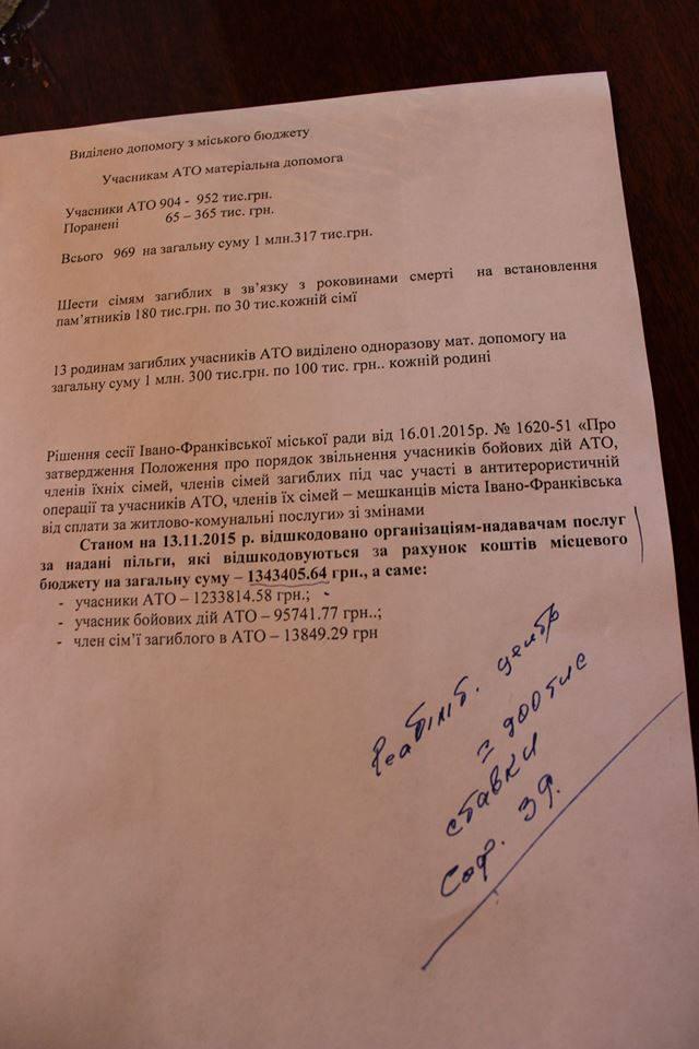 360 тисяч з бюджету отримали два франківські депутати на лікування, тоді як 365 тисяч розділили між 65 пораненими 2