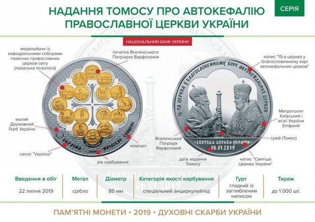 Нацбанк ввів в обіг монету, присвячену Томосу 1