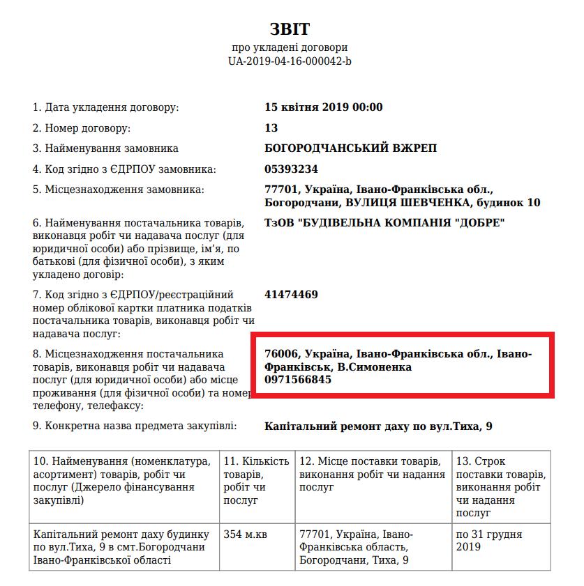 На Франківщині пов'язані учасники розіграли 2,5 млн грн на тендерах з ремонту тротуарів 2