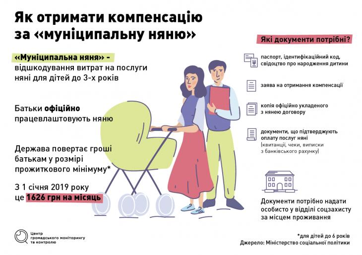 """""""Муніципальна няня"""": понад 100 прикарпатських родин отримали допомогу 1"""