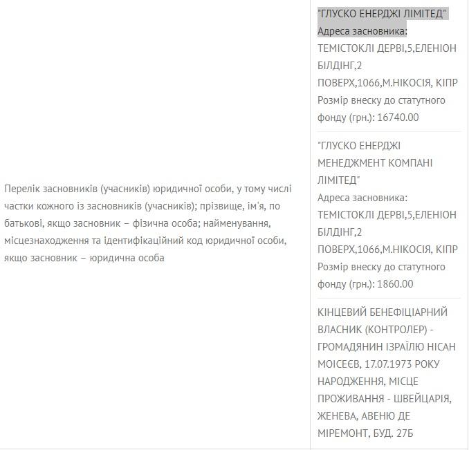 Франківський «Електроавтотранс» закупить пальне в бізнес-партнера Медведчука 2