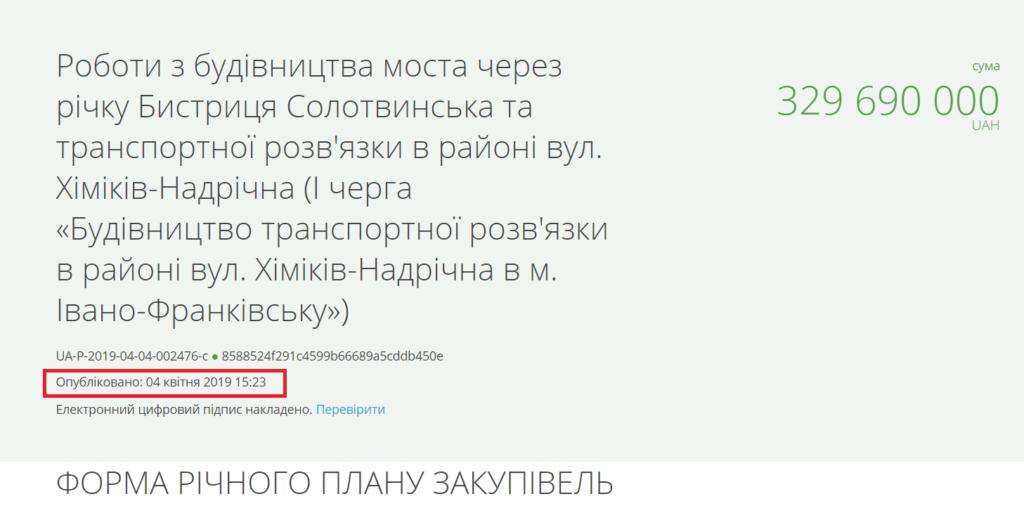Кар'єрний міст: як і чому дорожчає політичне майбутнє Руслана Марцінківа 2