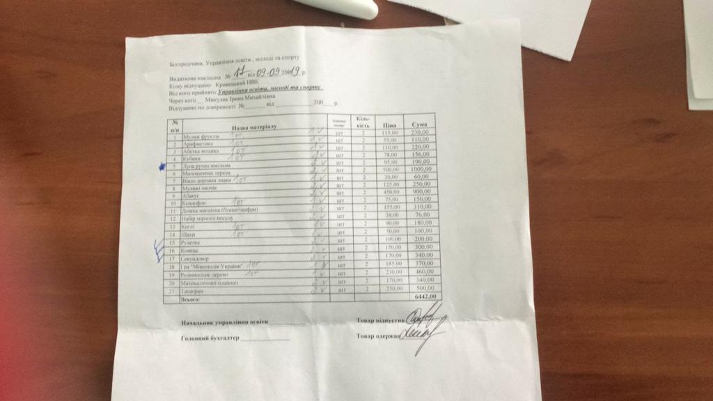 Посадовиця, яку звинувачують у неефективному використанні коштів, працюватиме у Департаменті освіти Івано-Франківської ОДА 5
