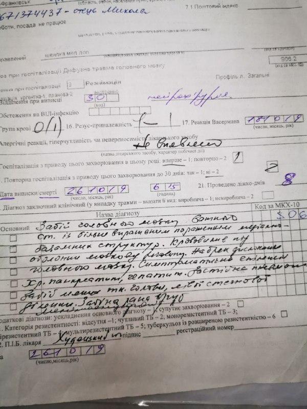 29-річний військовий помер в обласній лікарні від пневмонії – родичі подають в поліцію 20