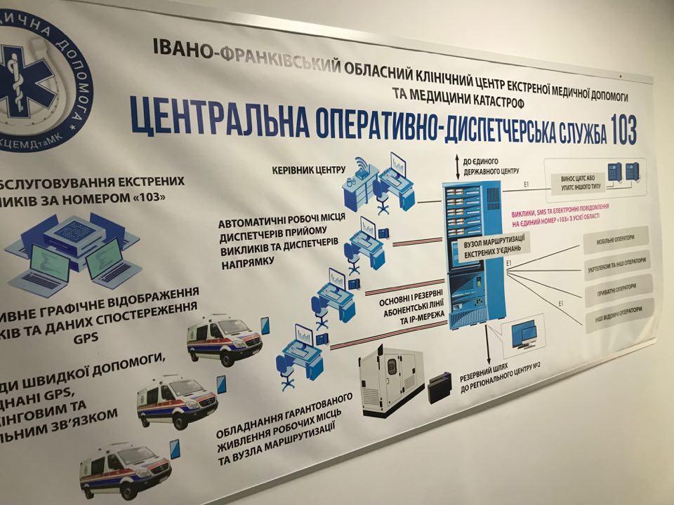 У Франківську відкрили диспетчерську Обласного центру екстреної меддопомоги 34