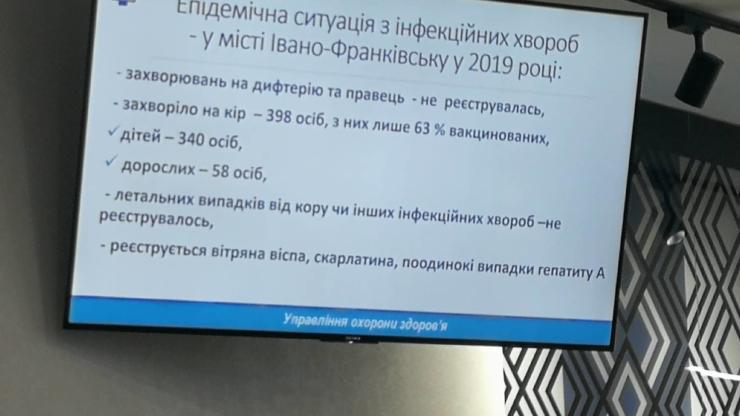 В Івано-Франківську недостатньо вакцини від дифтерії, – Бойко 2
