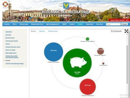 """Як впливати на бюджет міста: інструкція з використання порталу """"Open Budget"""" 10"""