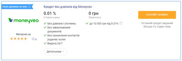 Дешеві мікрокредити на Hotline.finance 3