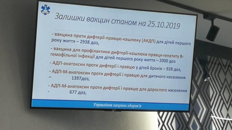 В Івано-Франківську недостатньо вакцини від дифтерії, – Бойко 4