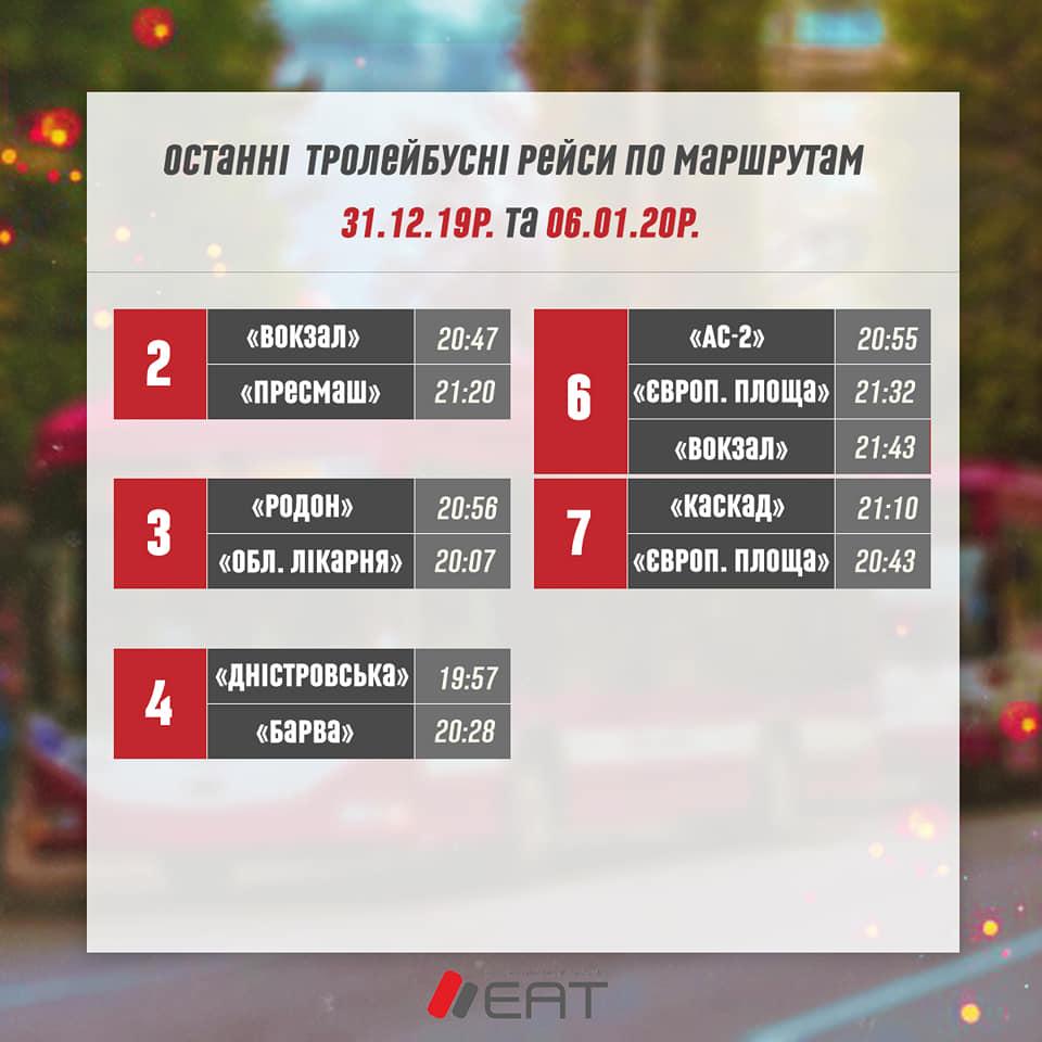 ЕАТ оприлюднив різдвяний графік руху тролейбусів і автобусів 2