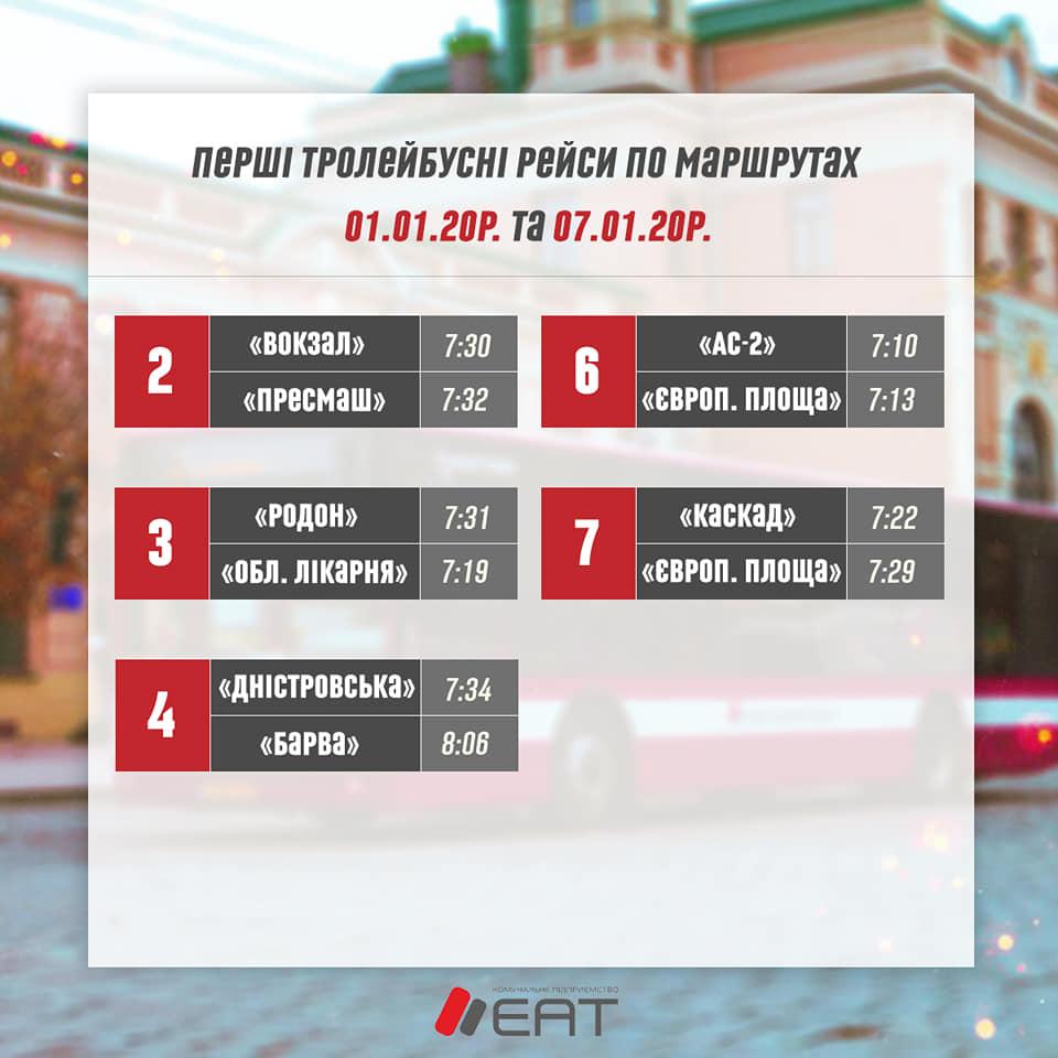 ЕАТ оприлюднив різдвяний графік руху тролейбусів і автобусів 6