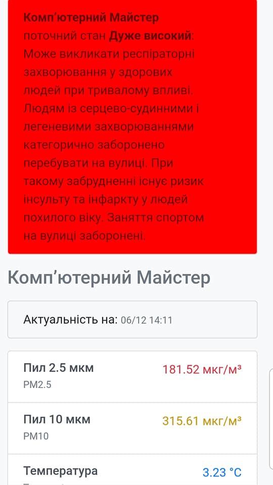 У Франківську – смог: де не варто перебувати 4
