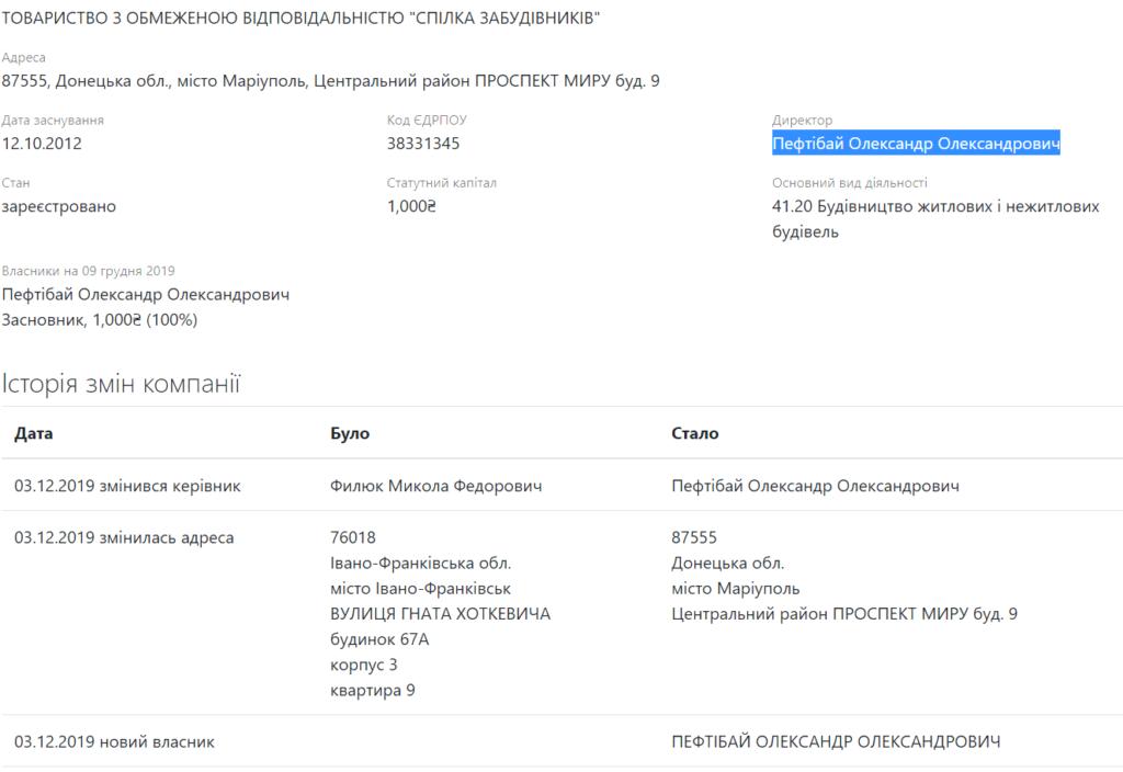 """Филюк продав """"Спілку забудівників"""" – новий власник з Донеччини 4"""