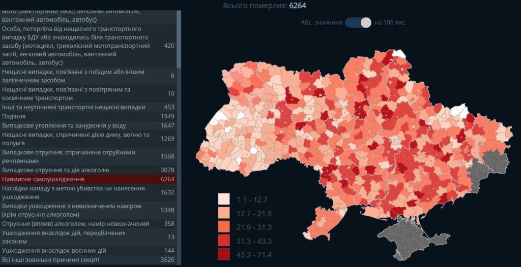 Онкологія – друга причина смертності українців 6