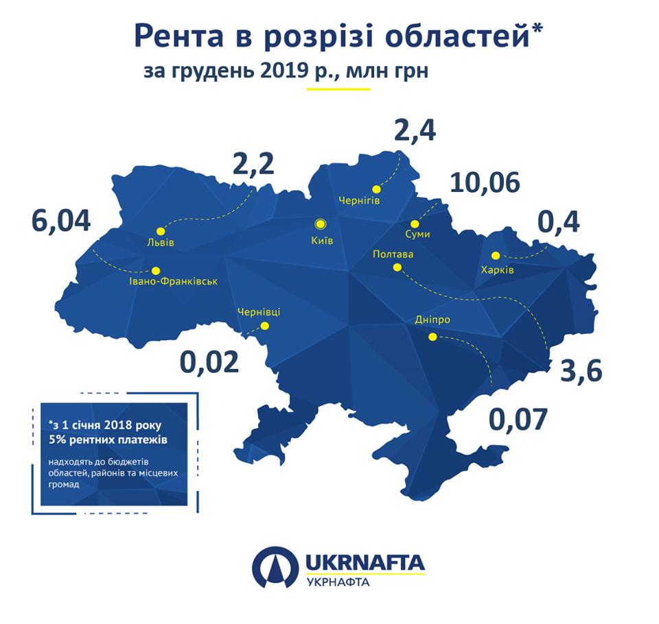 """Бюджети Прикарпаття отримали від """"Укрнафти"""" 6 млн грн рентних платежів 2"""