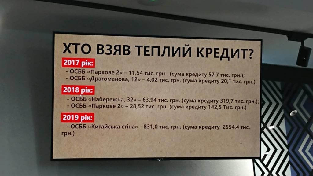 """В кожному 5-му будинку у Франківську створили """"живі"""" ОСББ 4"""