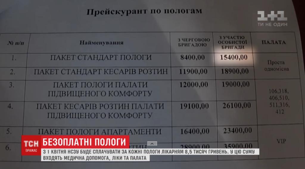 """Кесарів розтин без """"конверта"""": з 1 квітня пологові будуть отримувати гроші за породіль 1"""