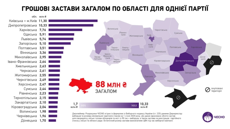Грошова застава для кандидатів на мера Франківська зросла до 340 тис. грн 8