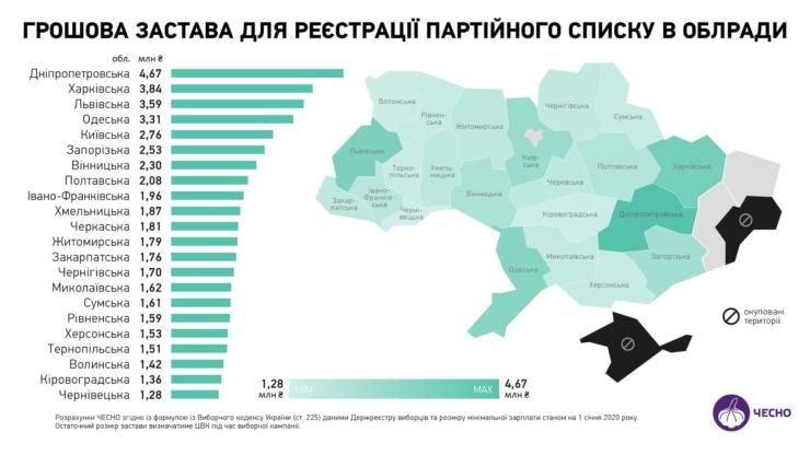 Грошова застава для кандидатів на мера Франківська зросла до 340 тис. грн 6