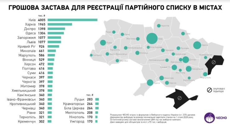Грошова застава для кандидатів на мера Франківська зросла до 340 тис. грн 4