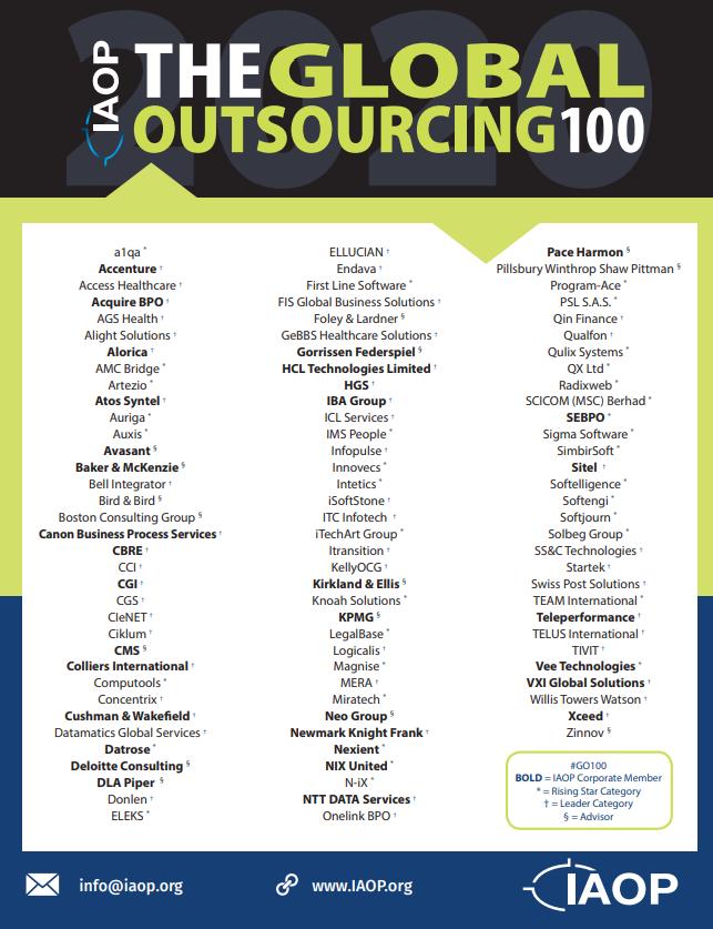 Франківська IT-компанія Softjourn увійшла в сотню найкращих аутсорсерів світу 1
