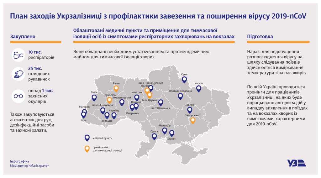 На вокзалах Франківська та Коломиї облаштували пункти для ізоляції хворих із симптомами коронавірусу 1