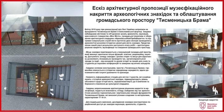 Що робити з Тисменицькою брамою: франківські архітектори показали свої проєкти 1