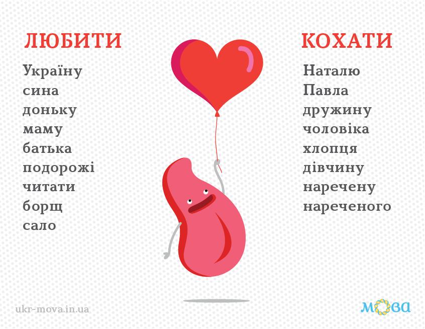 Люблять маму й борщ: як правильно говорити про кохання 8