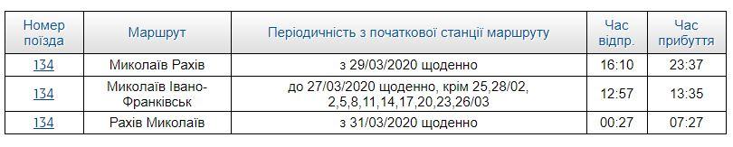 Потяг Миколаїв — Івано-Франківськ їздитиме до Рахова 2
