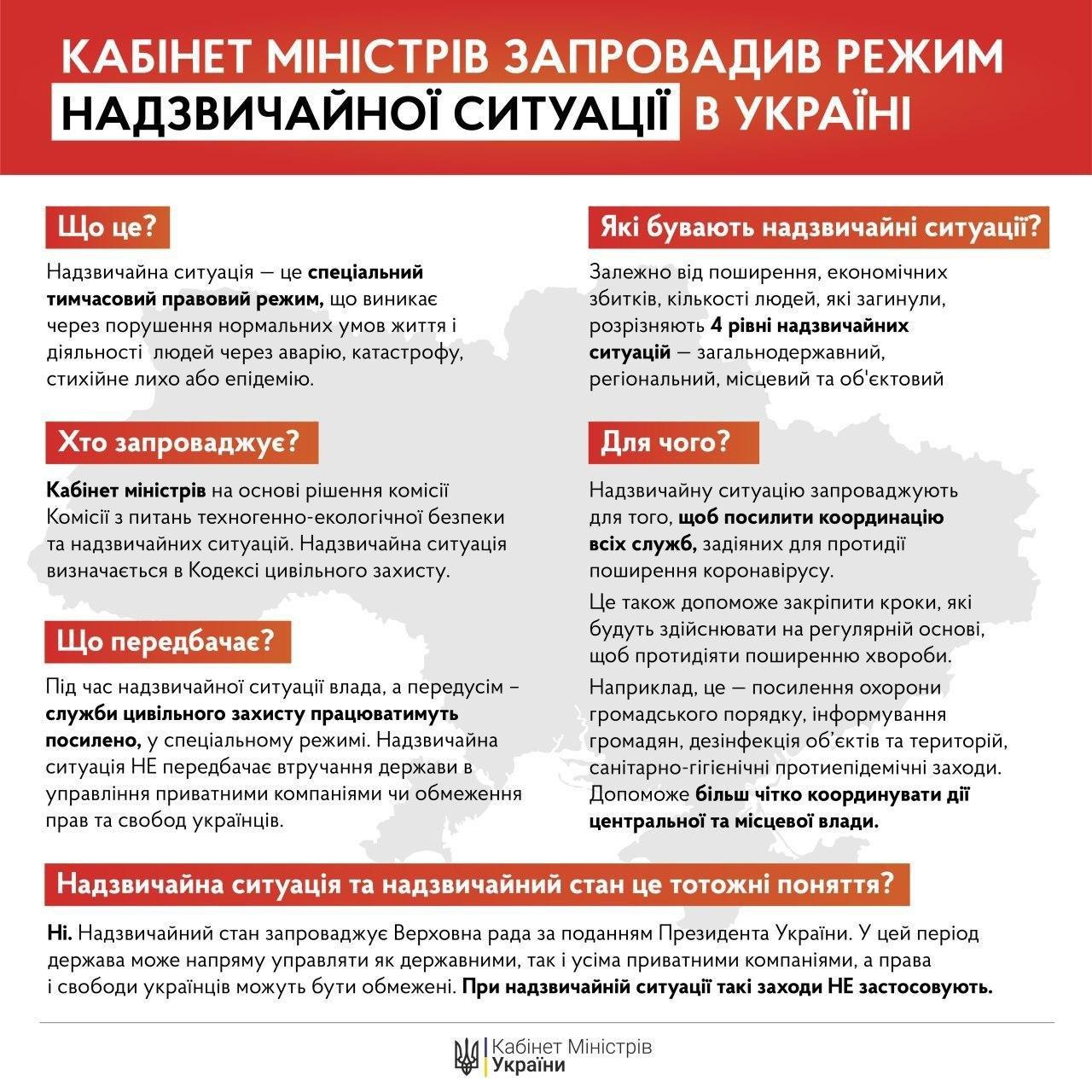 Коронавірус: всі важливі новини за темою в Івано-Франківську та області. ХРОНІКА 26