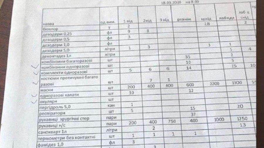 Іванофранківці збирають гроші для обласної інфекційної лікарні 4