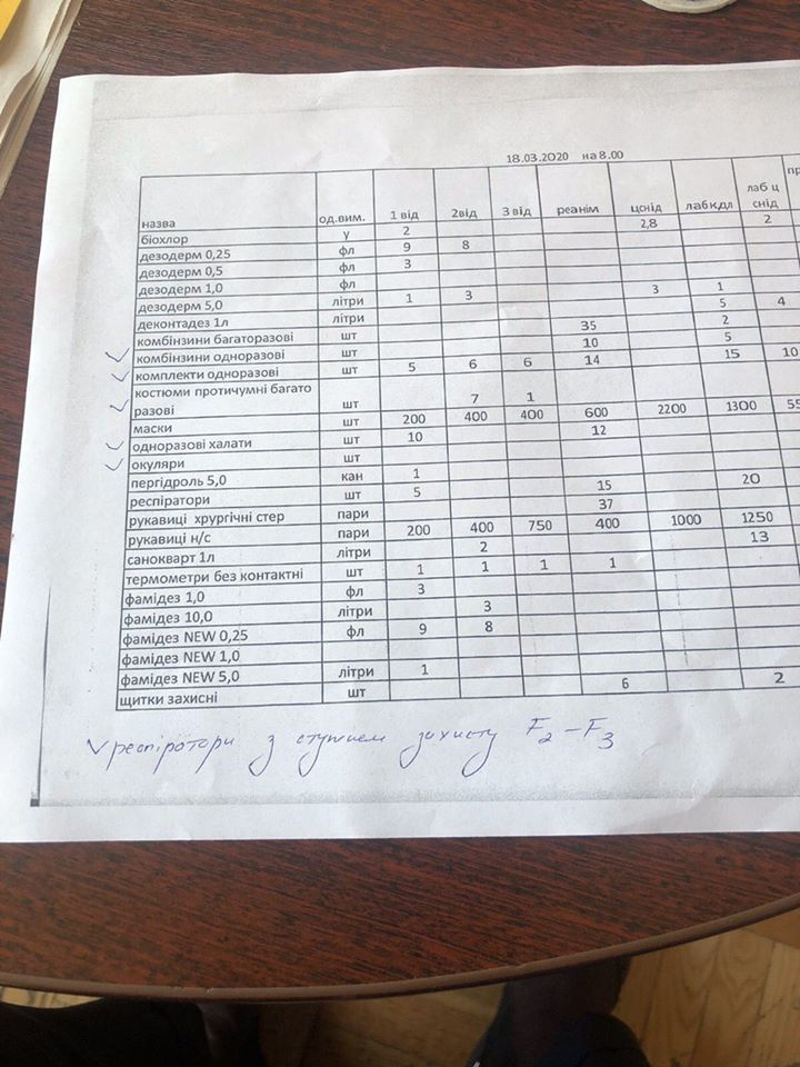Прикарпатські енергетики придбали для обласної інфекційної лікарні апарат штучного дихання 2