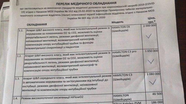 Іванофранківці збирають гроші для обласної інфекційної лікарні 1