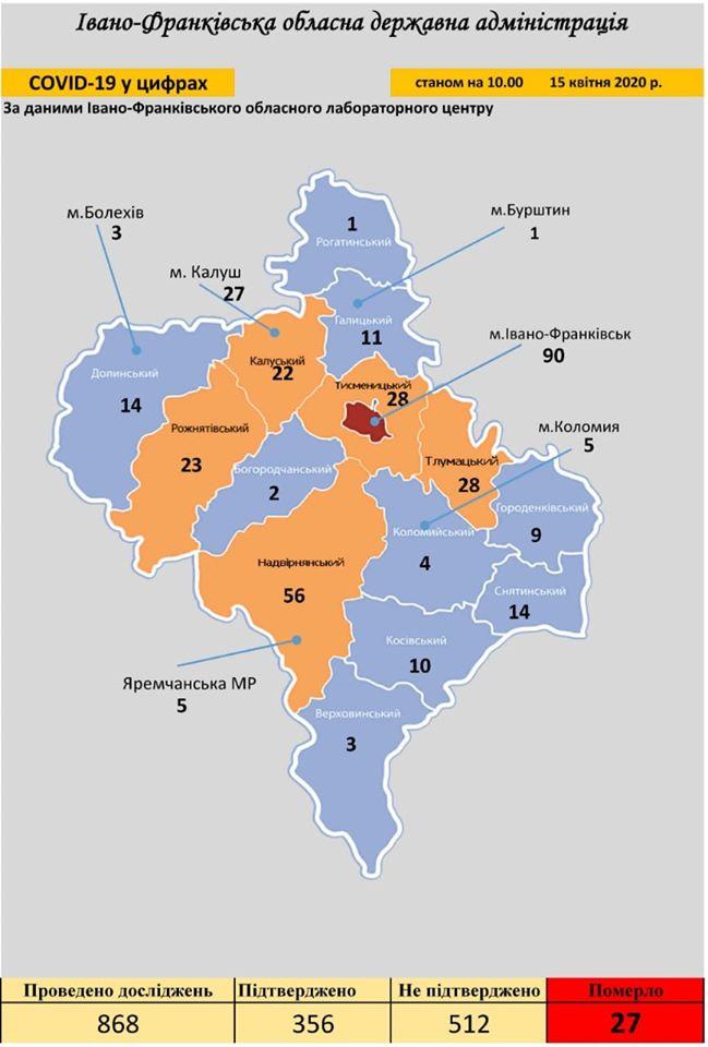 На Прикарпатті 24 нові випадки COVID-19, ще двоє хворих видужали, один помер 2