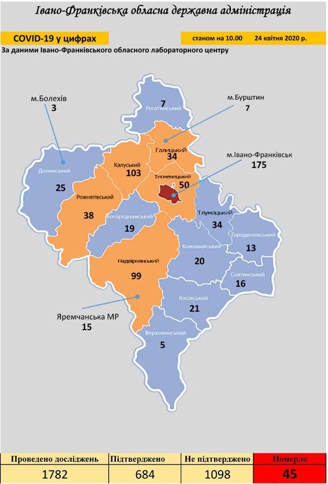 На Прикарпатті підтвердили 40 нових випадків захворювання на коронавірус 1