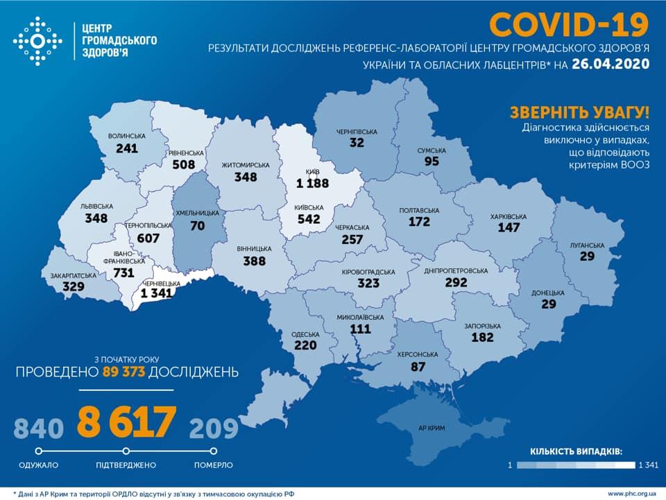 Коронавірус: всі важливі новини за темою в Івано-Франківську та області. ХРОНІКА 14