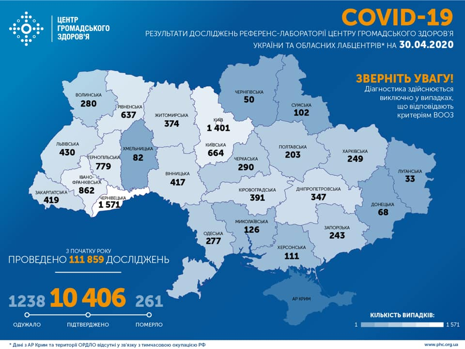 На Франківщині підтвердили 41 новий випадок коронавірусу за добу 1