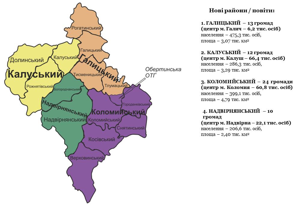 У Мінрегіоні розглядають варіанти поділу Франківщини на 3, 4 або 5 районів. Проєкти 4