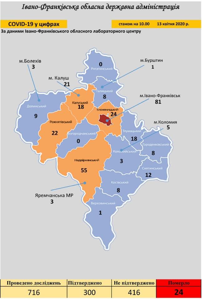 У двох районах на Прикарпатті немає хворих на Covid-19. Статистика по районах 2