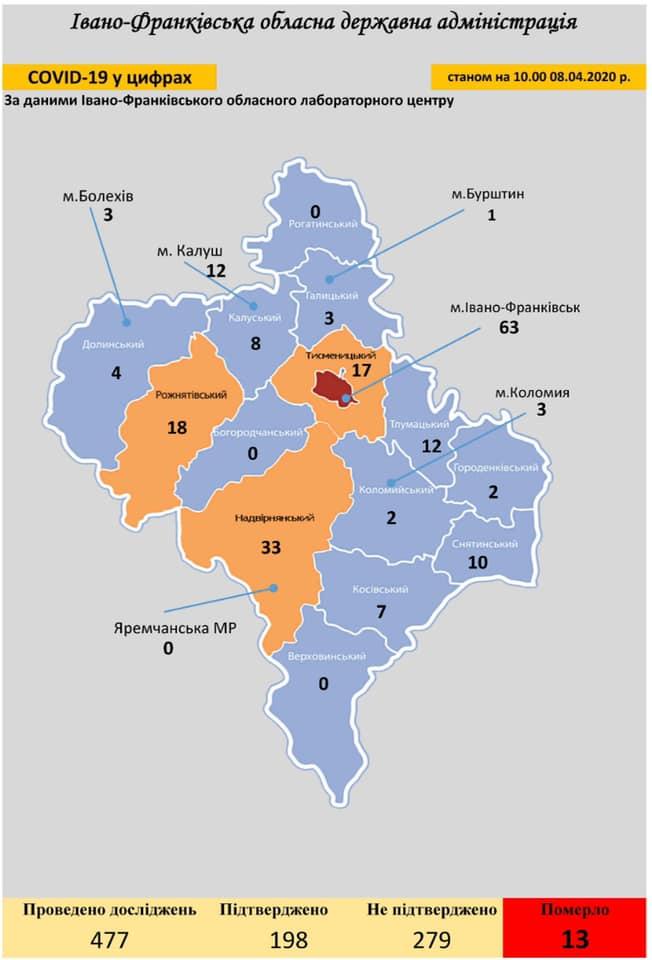На Прикарпатті підтверджено майже 200 випадків COVID-19 – статистика по районах 1