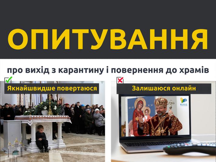 УГКЦ опитує вірян, чи готові повернутися до храмів 2