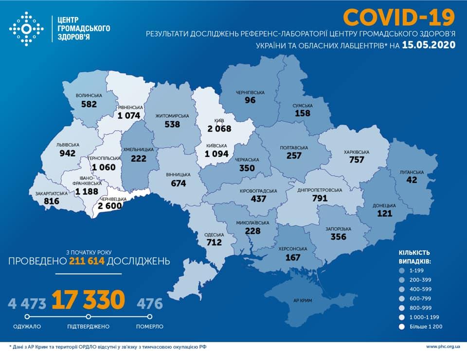 На Франківщині за добу підтвердили 22 нові випадки COVID-19, стільки ж пацієнтів одужали 2