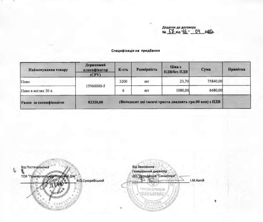 """На початку карантину президентська резиденція """"Синьогора"""" купила алкоголю майже на 230 тисяч гривень 6"""