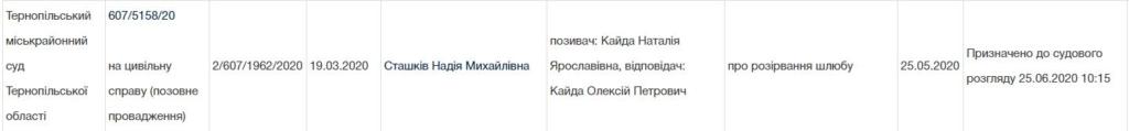 Олексій Кайда у декреті перерахував половину річного заробітку дружини на розвиток партії 1