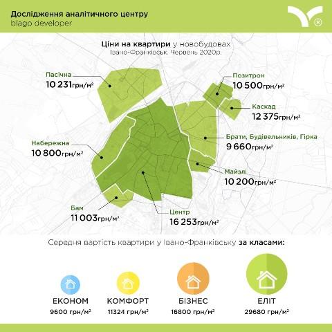 Аналітика цін на квартири в районах Івано-Франківська у червні 2020 року 2